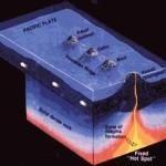 Сейсмологические исследования горячих точек Земли.