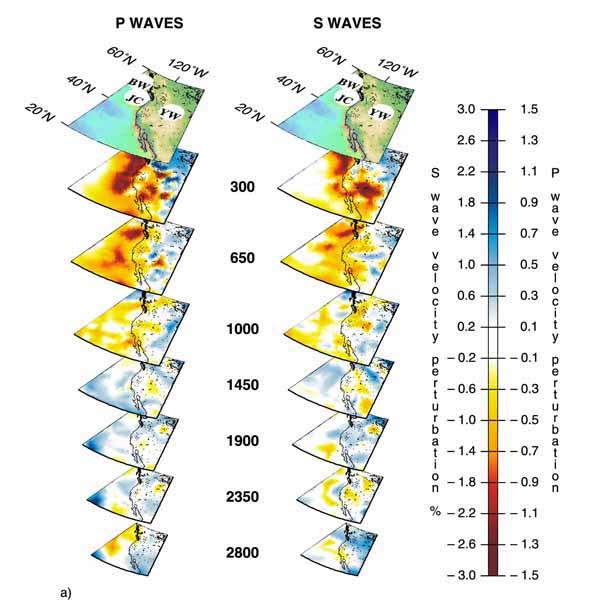 Трехмерная сейсмотомографическая модель мантийного плюма под Bowie (BW), Juan de Fuca / Хуан-де-Фука (JC), Yellowstone / Йеллоустоун (YW), построенная по данным P-волн и S-волн